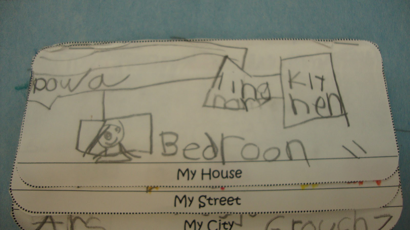 i demonstrated how to make a map of your house and then the children made their own maps of what their houses looked like labeling important places like