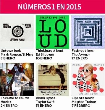 NÚMEROS 1 EN 2015 - LISTA SOLONÚMEROS1