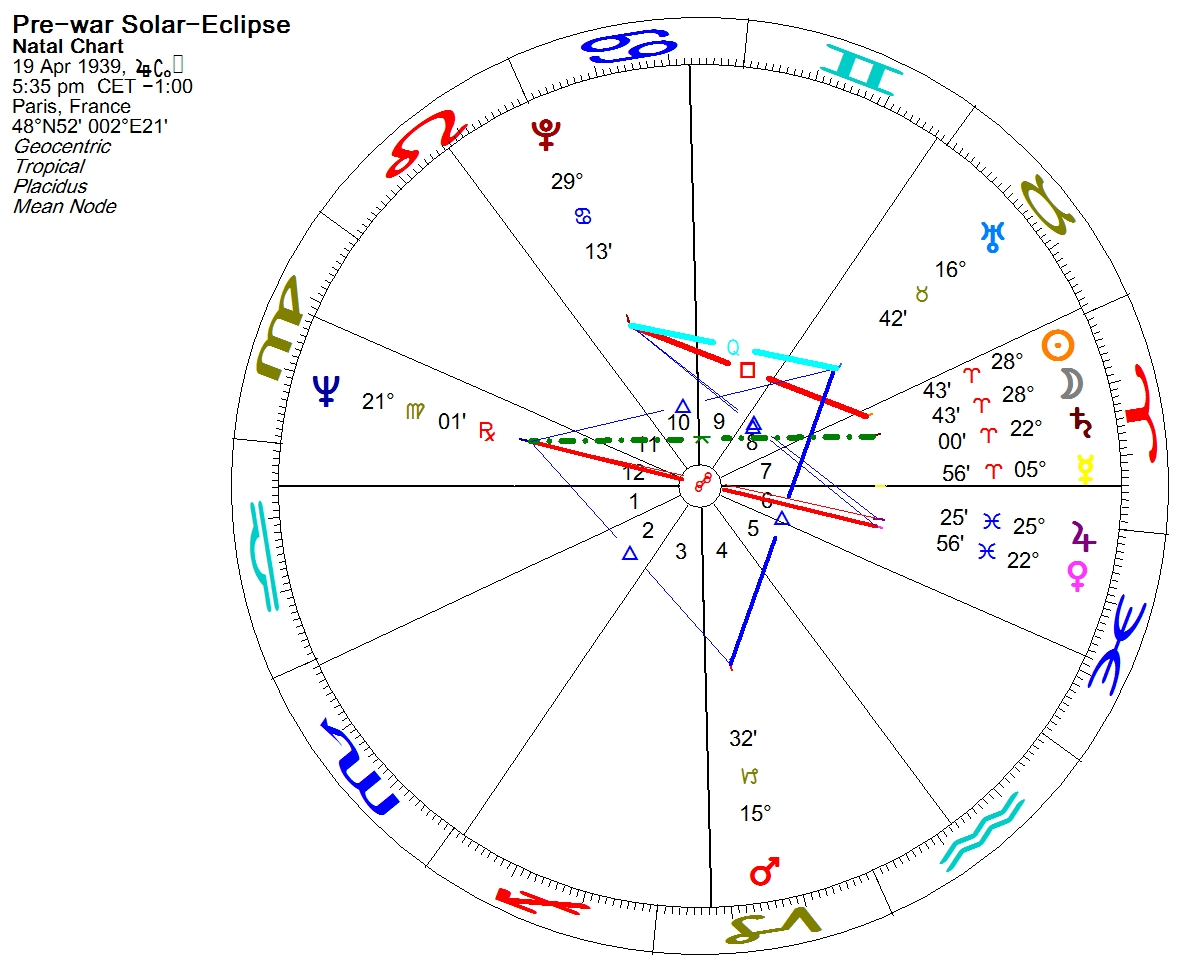Science astrology world war ii an astrological waterloo no more in both these charts there is a war odour which the astrologers of the time apparently did not pick up in hindsight its easy to criticize the nvjuhfo Gallery