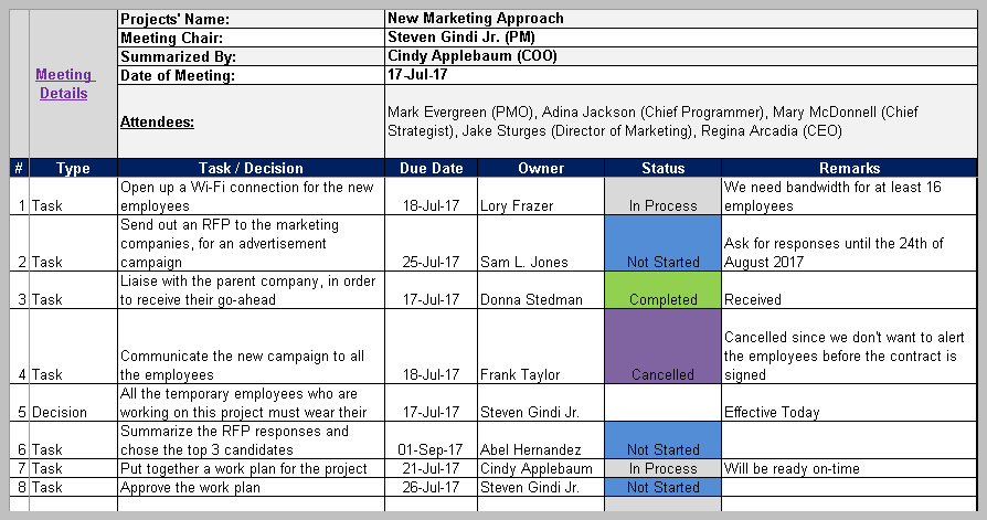 Project Meeting Minutes Templates  10 Free Sample
