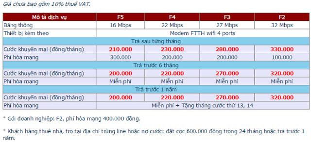 Đăng Ký Lắp Mạng Wifi FPT Huyện Hóc Môn 1