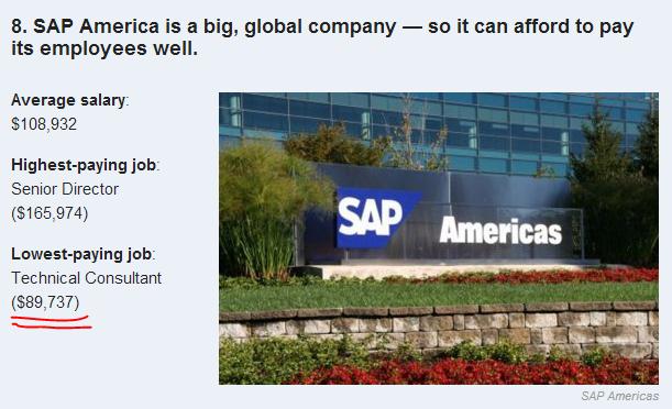 SAP Jobs Salary