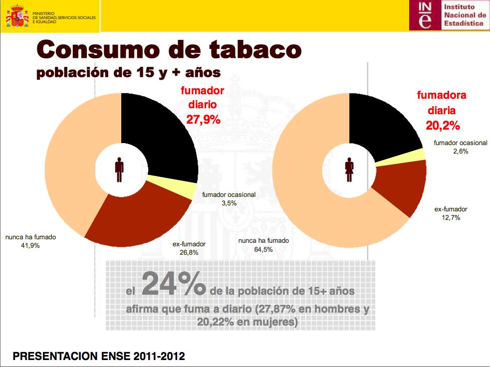 Tu salud 191 recortes en sanidad 161 prohiban el tabaco