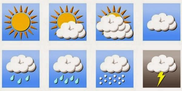 Pengaruh cuaca dalam proyek