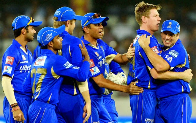 Rajasthan Royals Free HD Wallpapers Download
