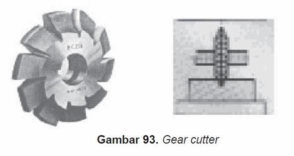 Pisaufrais gigi ini digunakan untuk membuat roda gigi sesuai jenis dan ...