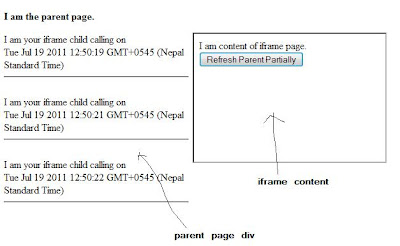 Image: refresh parent page partially from iframe without reloading the iframe using javascript in asp.net
