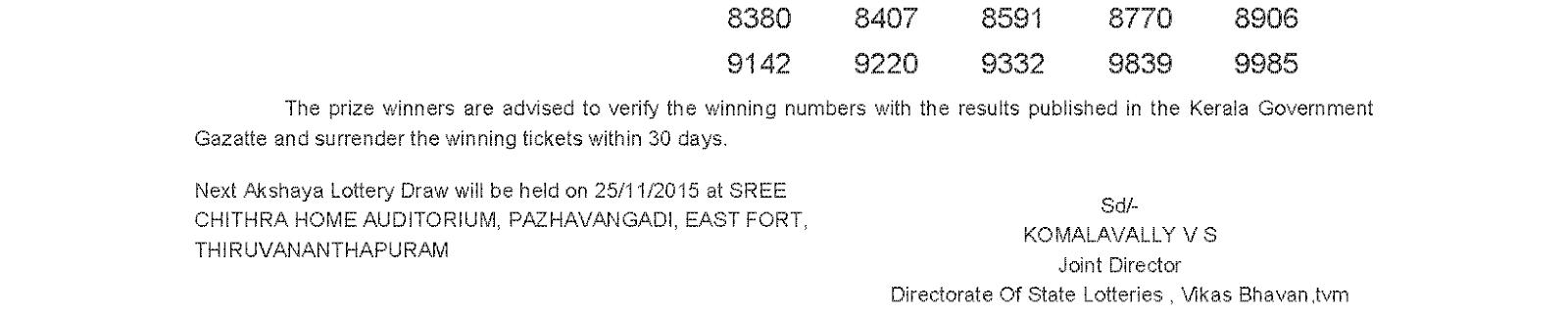 AKSHAYA Lottery AK 216 Result 18-11-2015