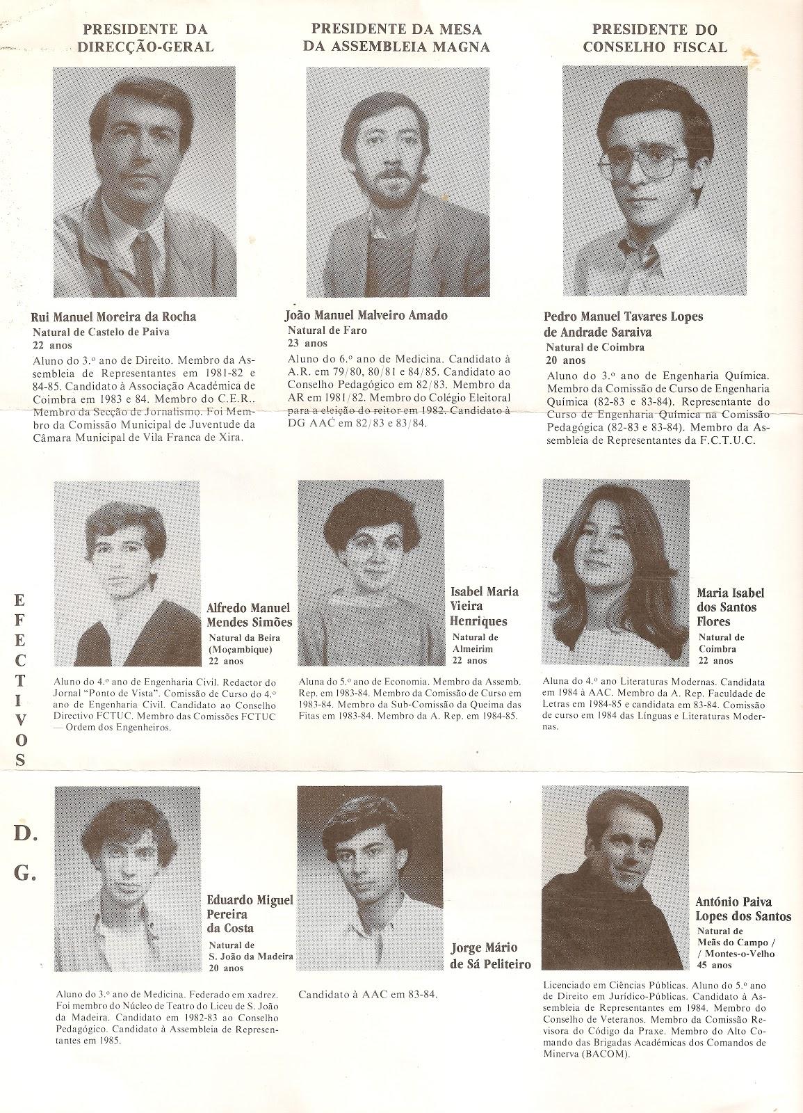 Candidatos à Direcção Geral da Associação Académica de Coimbra em 1984/85