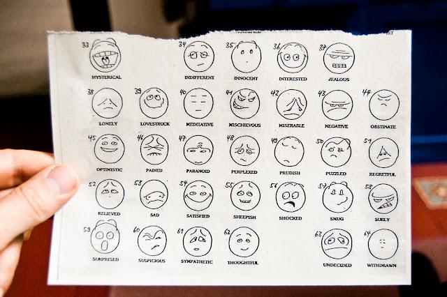 Tradutor online dos emoticons