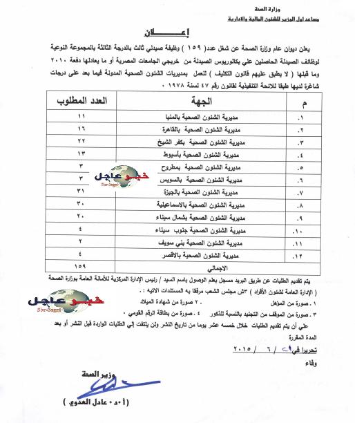 الاعلان الرسمى لوظائف وزارة الصحة بالمحافظات والمواعيد والاوراق المطلوبة 2015