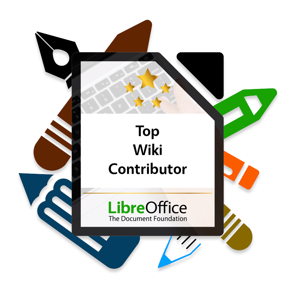 Top Wiki Contributor