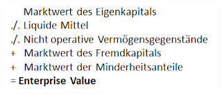 So wird der Enterprise Value berechnet