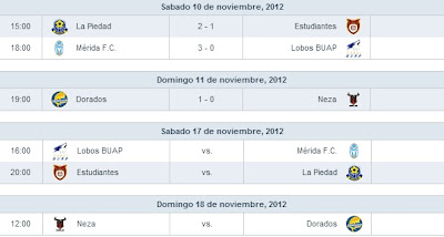 Cuartos de Final Ascenso MX apertura 2012