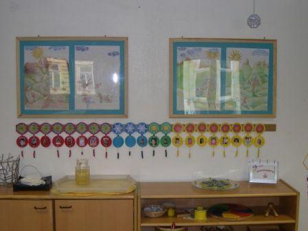 Mamamisas welt geburtstagskalender nach montessori for Raumgestaltung montessori