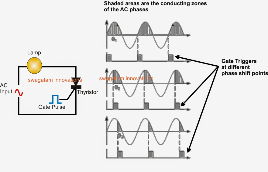 how thyristors  scr  work