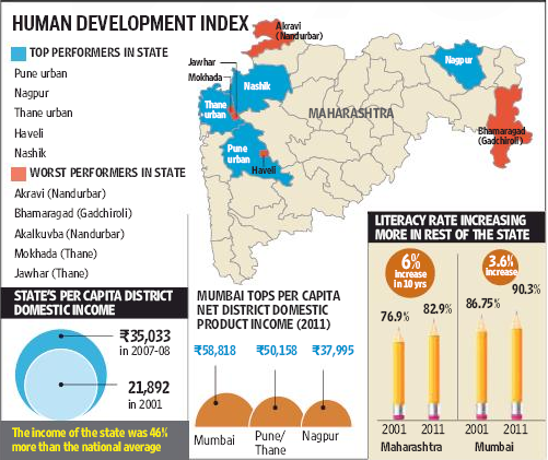 hdi in india The human development index (hdi) is a composite statistic (composite index) of life expectancy, education, and per capita income indicators, which are used to rank.