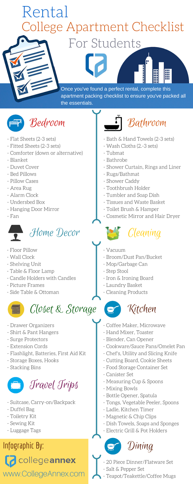 Infographics - College Apartment Checklist For Students ~ FIND ...