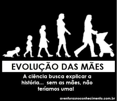 Evolução das Mães