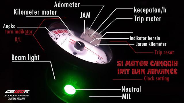 Kelengkapan Speedometer CB150R