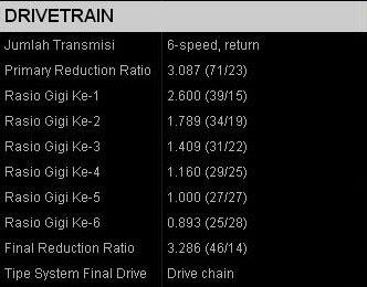 Spesifikasi Lengkap Kawasaki Z250