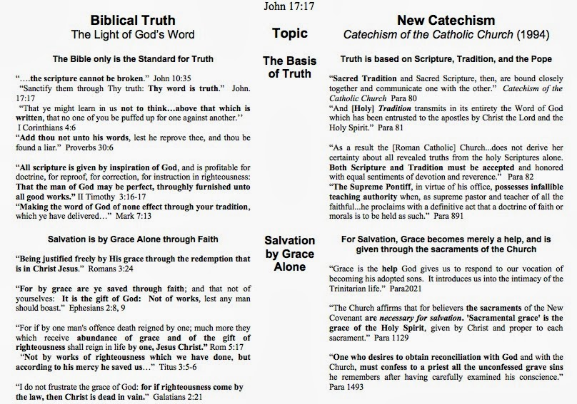 compare and contrast christianity and roman catholic Read and learn for free about the following article: christianity in the roman  to  take one lasting example, the head of the roman catholic church—the.
