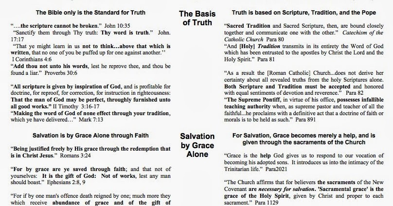 catholic beliefs vs individual beliefs essay Catholic beliefs vs individual beliefsreligion and beliefs vary from person to person what humans come to believe is a direct result of each individual's background, family, friends, society, and materialistic things surrounding them.