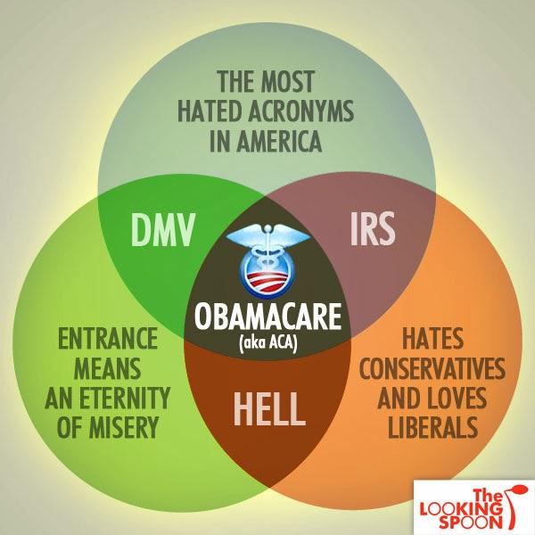 whigs and democrats venn diagram