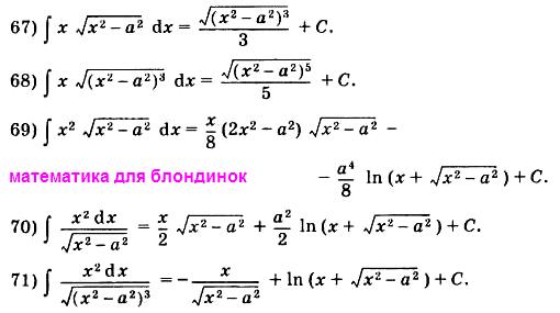 Программа решения неопределенных интегралов