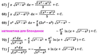 Таблица интегралов. Вычисление интегралов. Неопределенный интеграл примеры решений. Математика для блондинок.