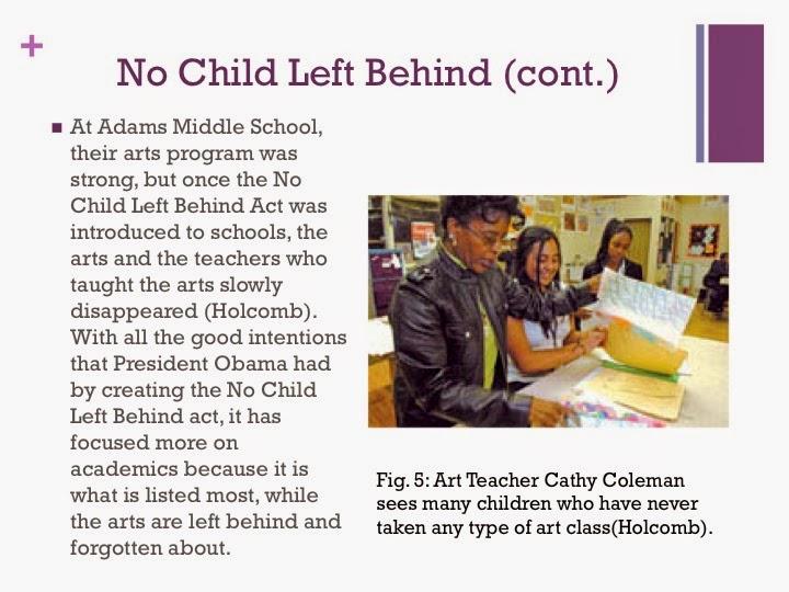 argumentative essay on no child left behind act