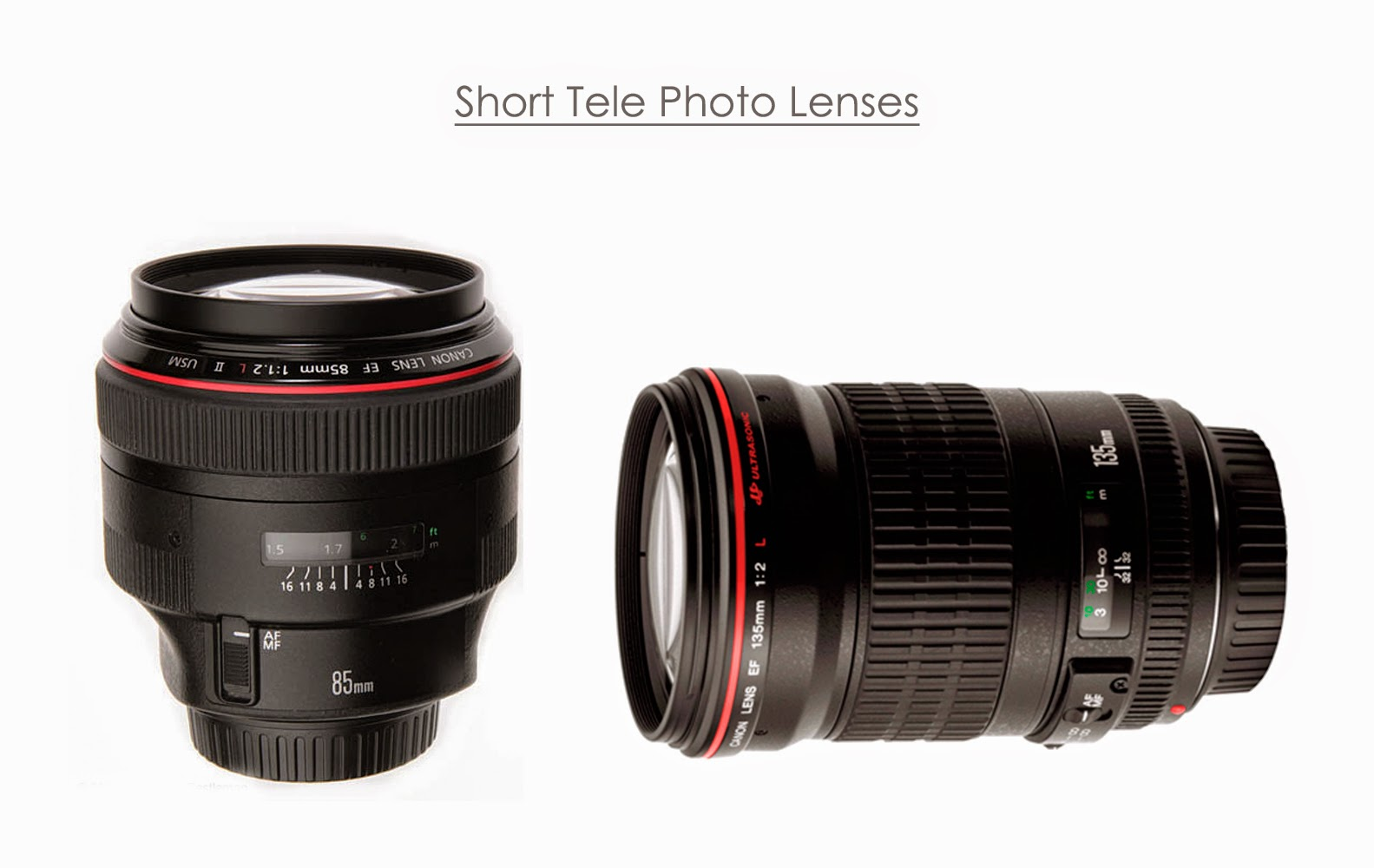 Short Tele Photo Lenses
