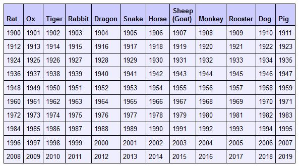 Year Calendar Meaning : Chinese animal years meaning search results calendar
