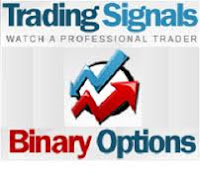 Option trading signals review
