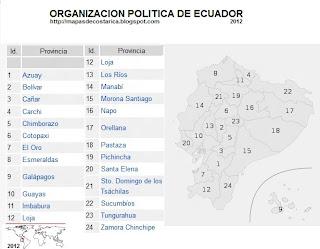 Mapa de la organización política de ECUADOR, nombre de provincias