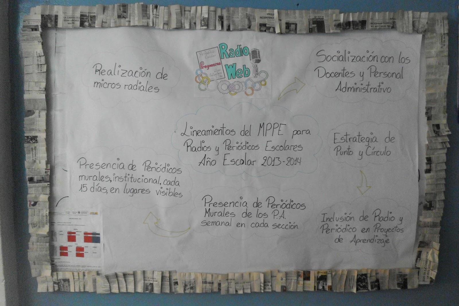 Radio web ejido tu voz tricolor ideas para compartir for Aviso ocasion mural