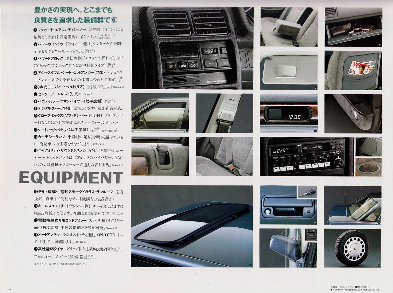 Honda Concerto, w środku, dodatki, equipment
