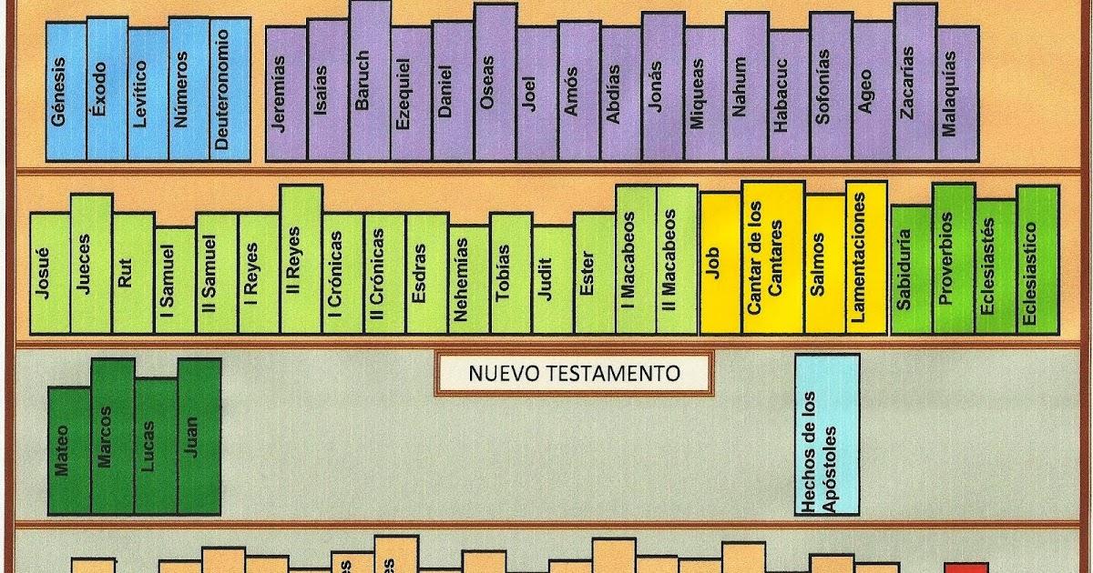 PROGRAMAS PARA LA ESCUELA SABÁTICA - marcosparao