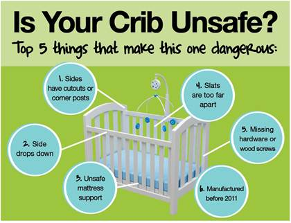 Crib Safety Kid To Kid