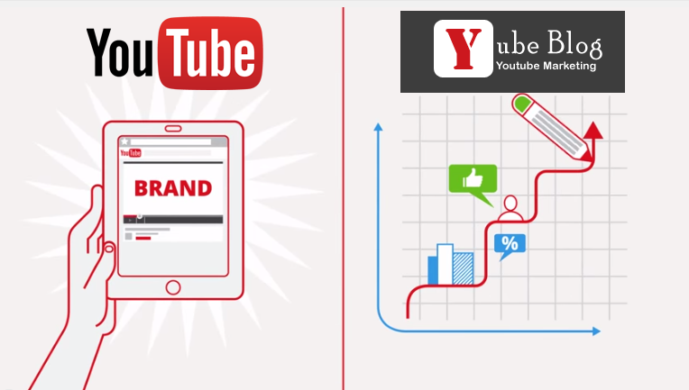 An Analysis of 5 Brands that Have Been Successful with YouTube Marketing