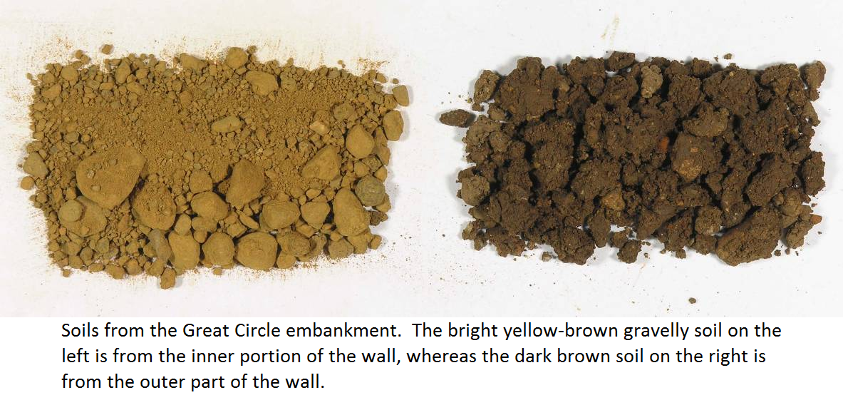 Download types of soils for Different types of soil and their characteristics