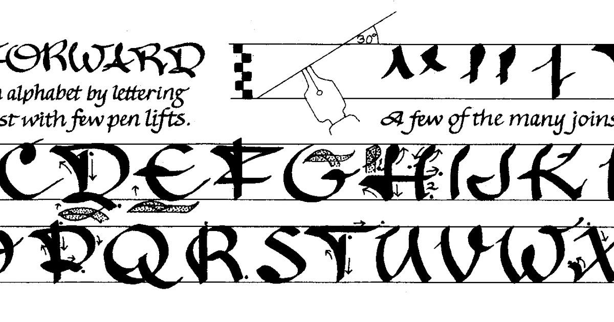 Margaret Shepherd Calligraphy Blog 55 Fast Forward