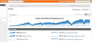 Segundo aniversario de www.excelforo.blogspot.c