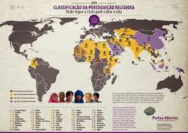 Clique na Classificação dos Países e entre no Site do Ministério Portas Abertas!