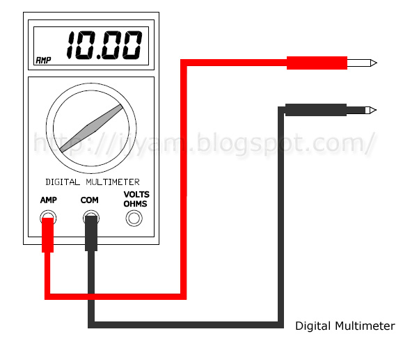 learn how to use a multimeter