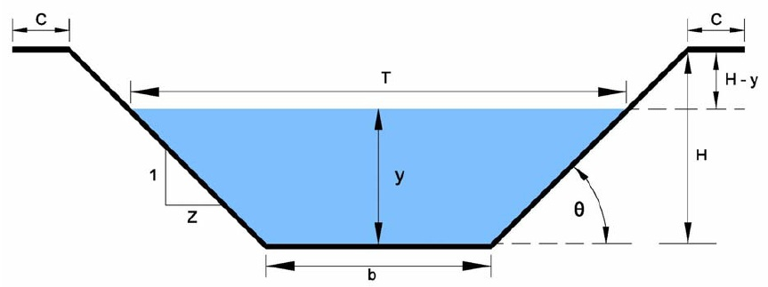 Elementos geométricos de la sección transversal de un canal