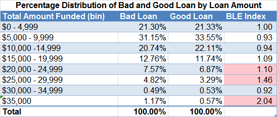 Difference between loans advances and deposits photo 8