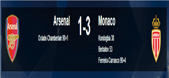 Hasil Arsenal Vs As Monaco Dini Hari Tadi Malam