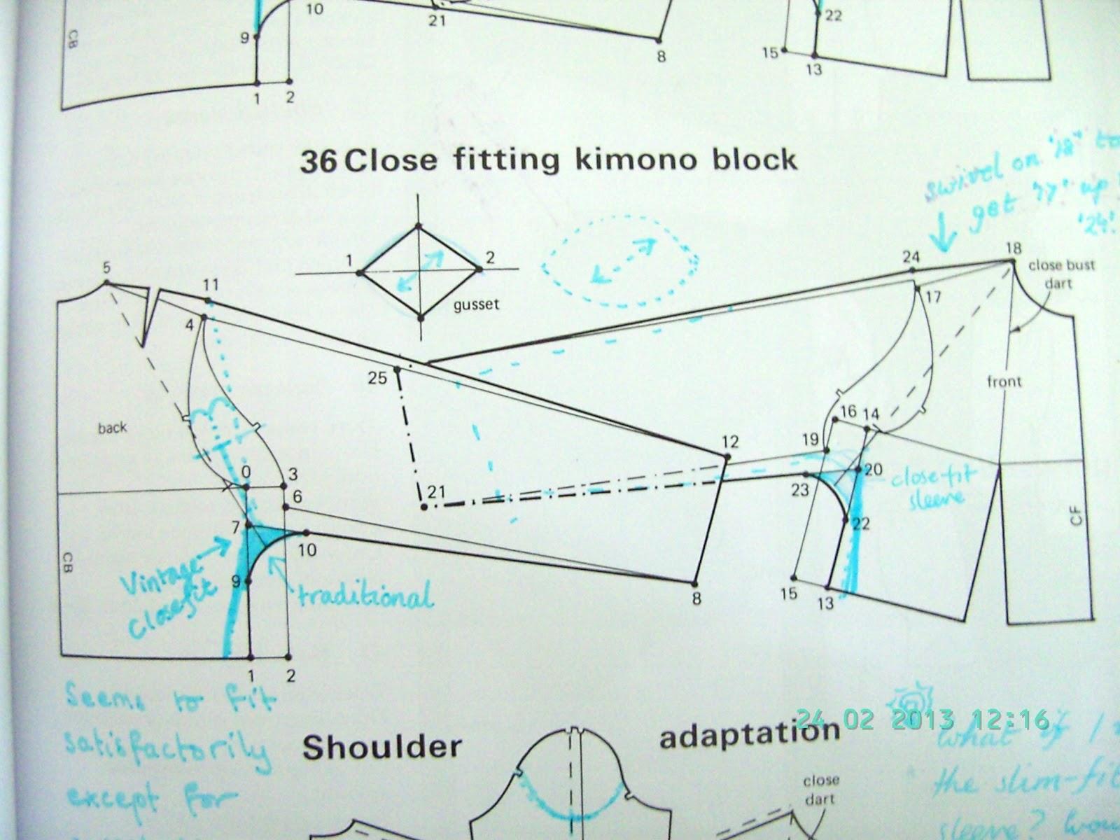 Kimono Sleeve Pattern Drafting | www.pixshark.com - Images