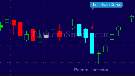 Three black crows candlestick patterns